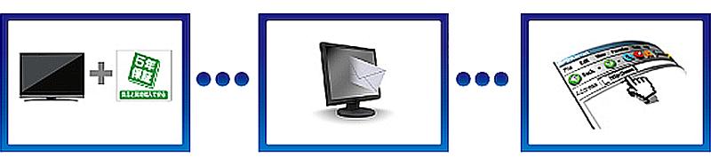 保証書に関して・確認用メール